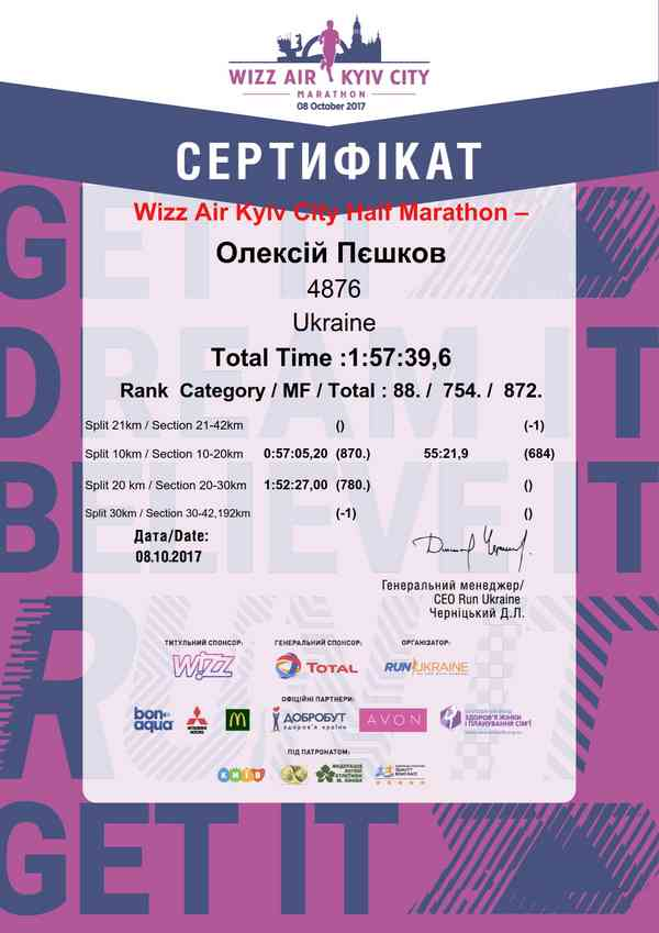 Сертификат Wizz Air Kyiv City Marathon 2017